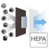 Filtru de aer HEPA pentru purificator Trotec Airgoclean 10E